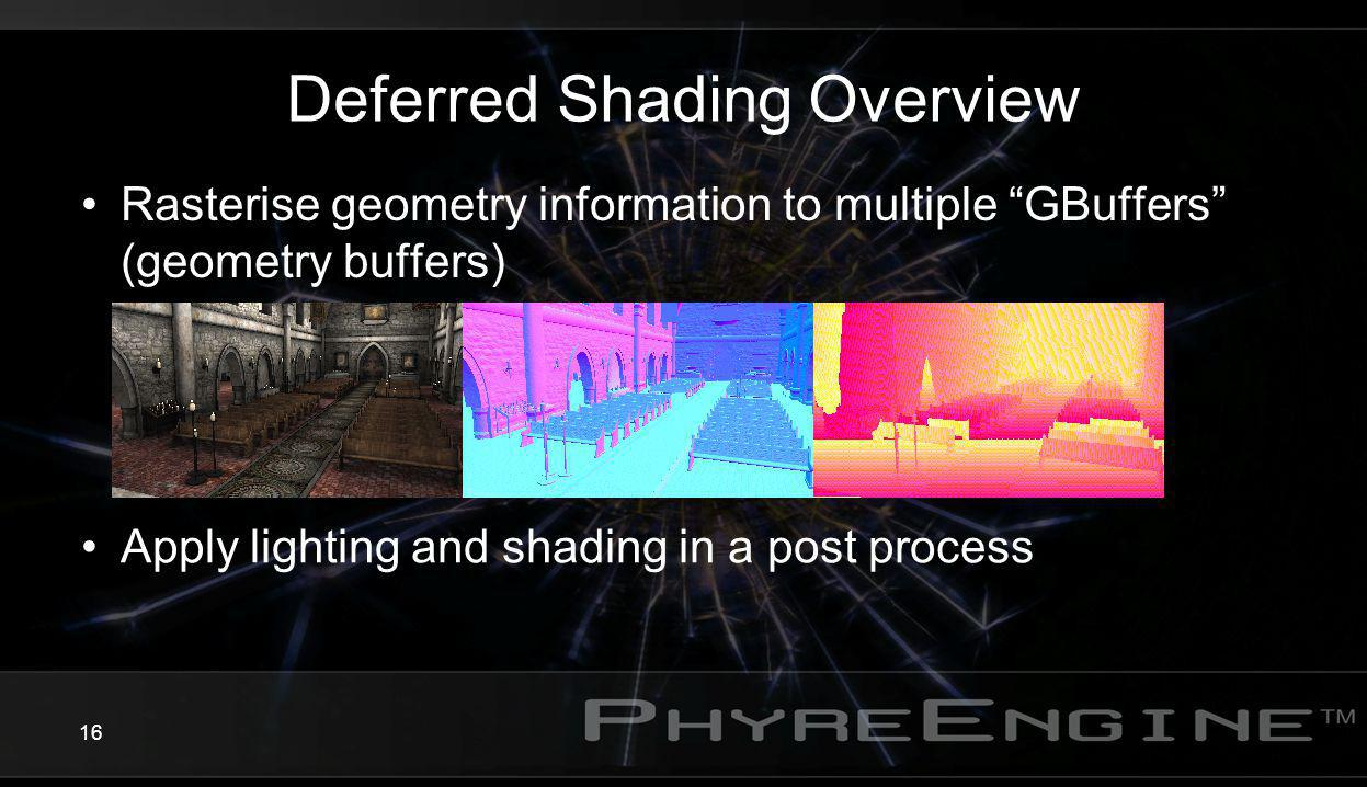 Deferred Shading Overview