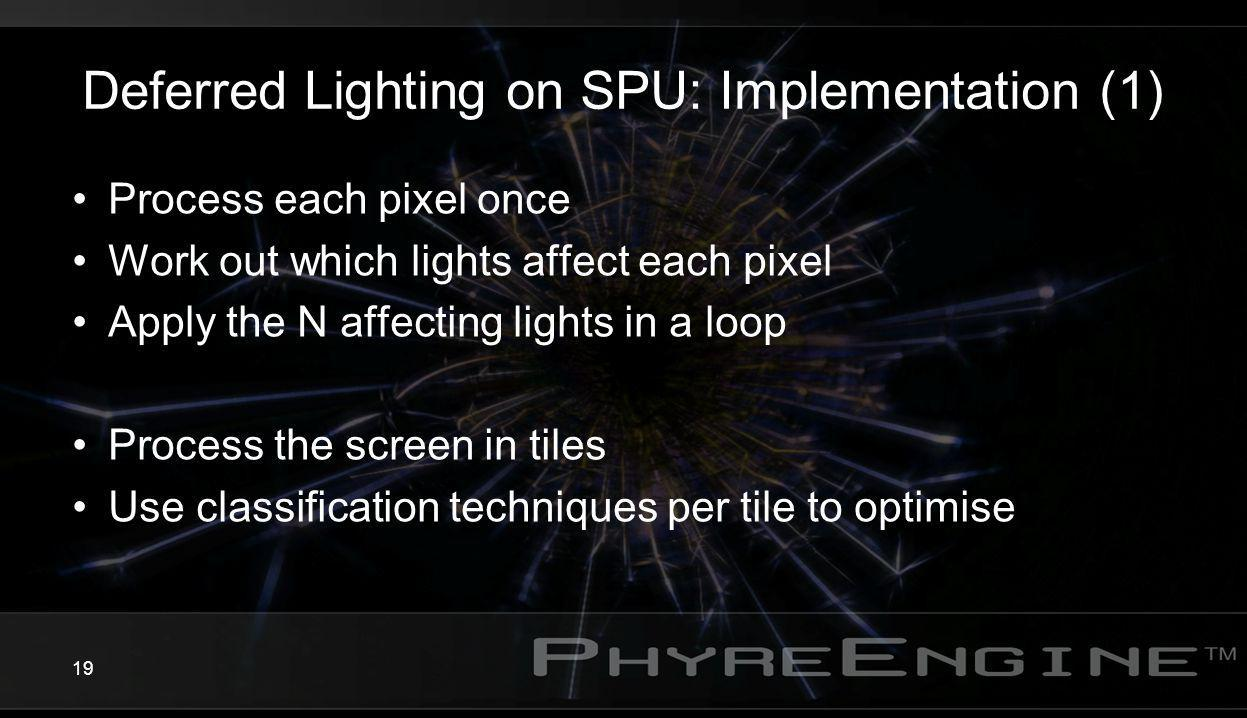 Deferred Lighting on SPU: Implementation (1)