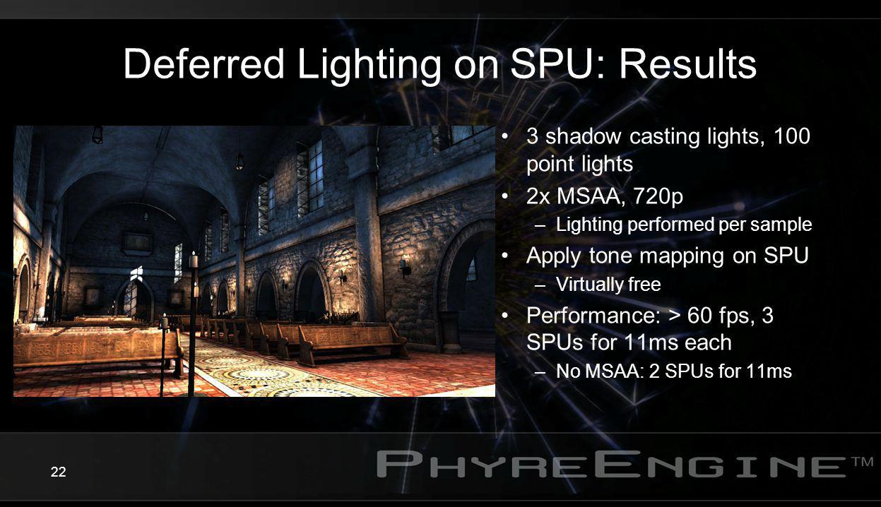Deferred Lighting on SPU: Results
