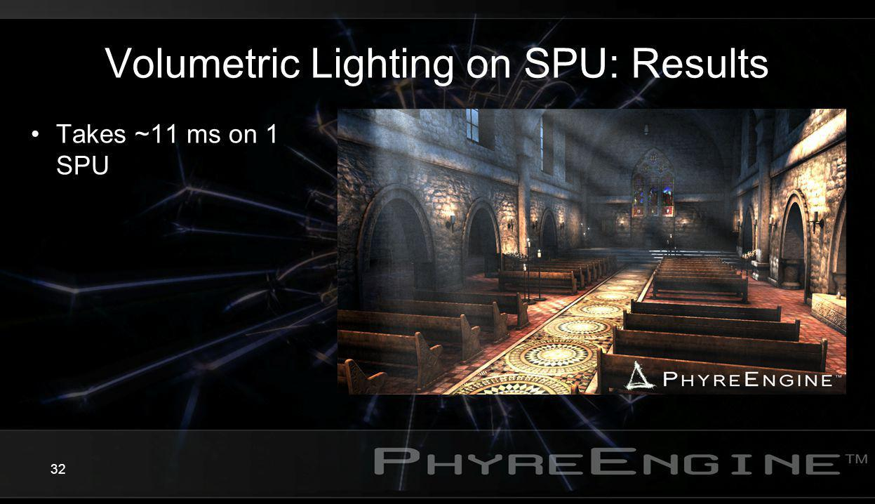 Volumetric Lighting on SPU: Results