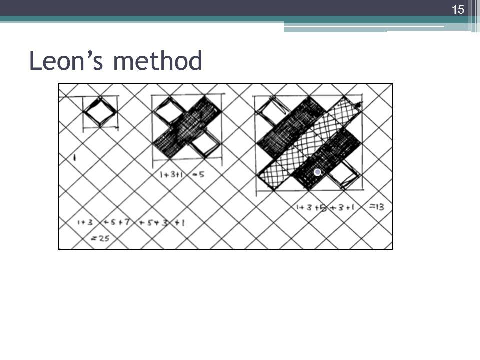Leon's method