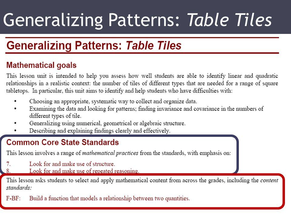 Generalizing Patterns: Table Tiles