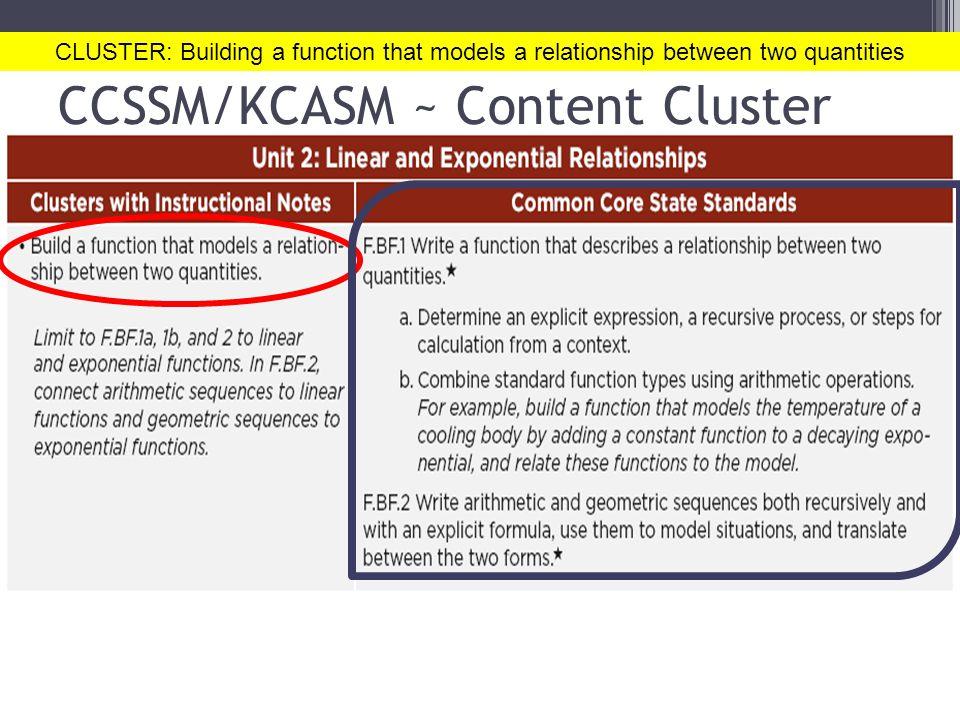 CCSSM/KCASM ~ Content Cluster