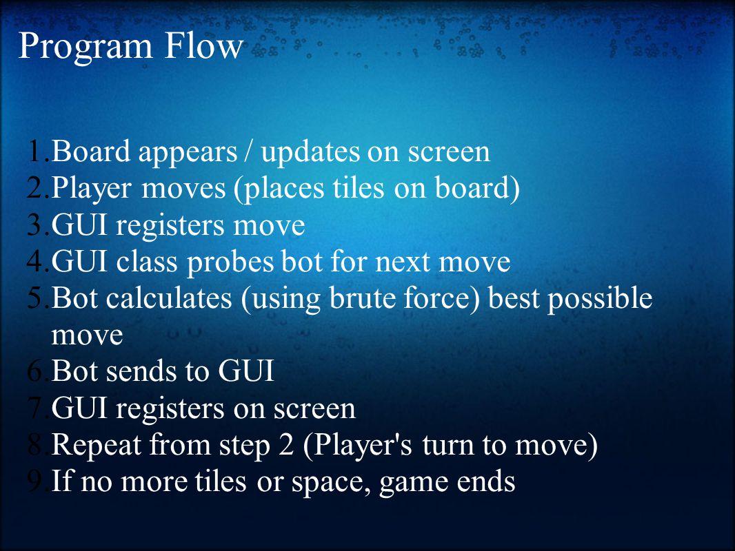 Program Flow Board appears / updates on screen