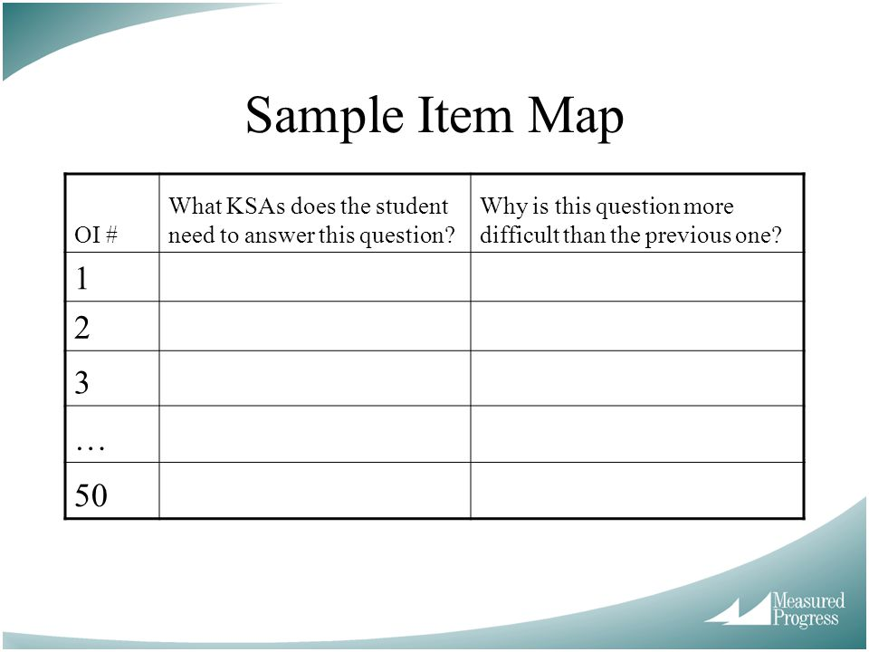 Sample Item Map OI # What KSAs does the student need to answer this question Why is this question more difficult than the previous one