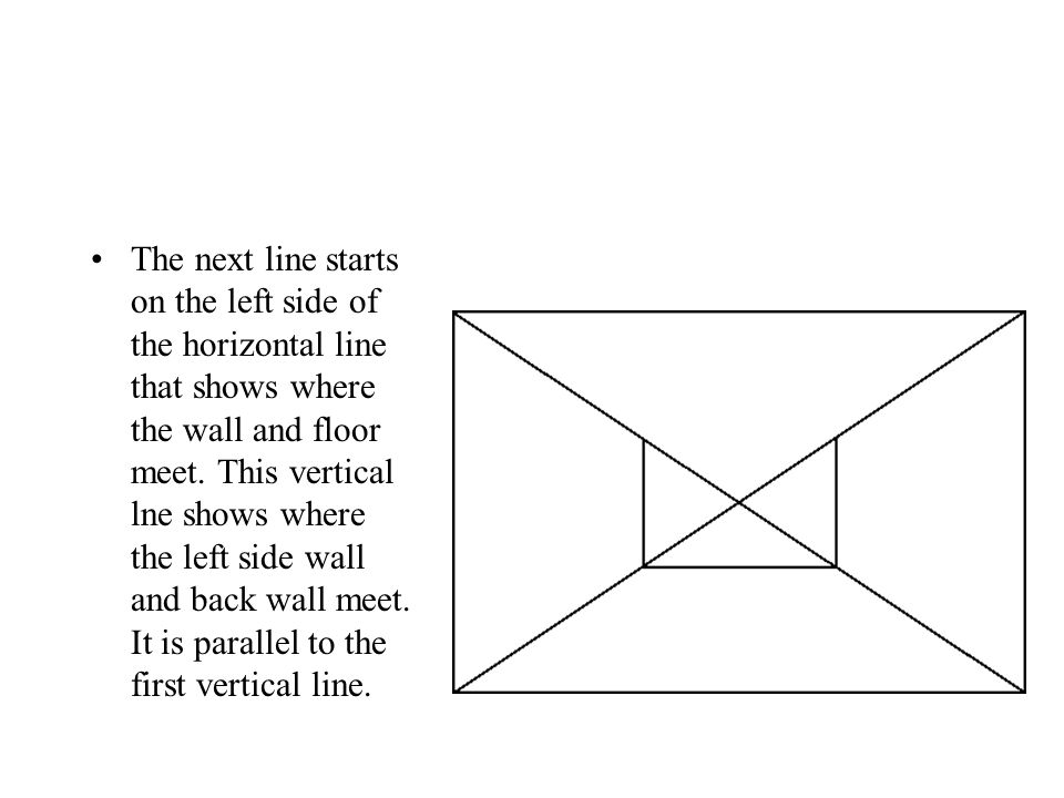 The next line starts on the left side of the horizontal line that shows where the wall and floor meet.