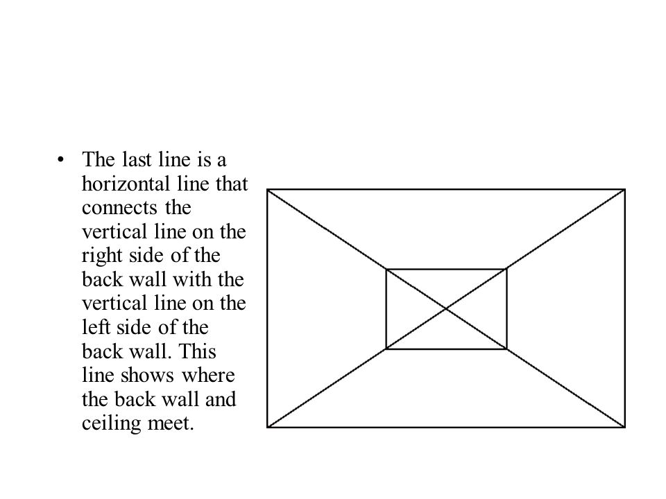 The last line is a horizontal line that connects the vertical line on the right side of the back wall with the vertical line on the left side of the back wall.