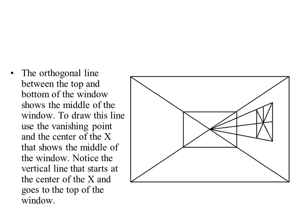 The orthogonal line between the top and bottom of the window shows the middle of the window.