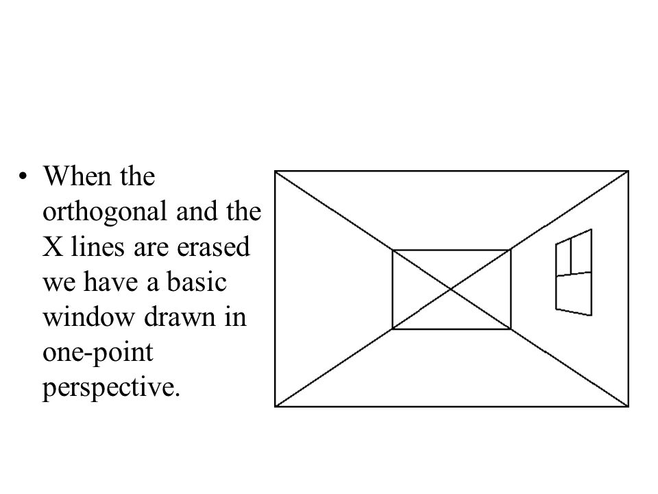 When the orthogonal and the X lines are erased we have a basic window drawn in one-point perspective.