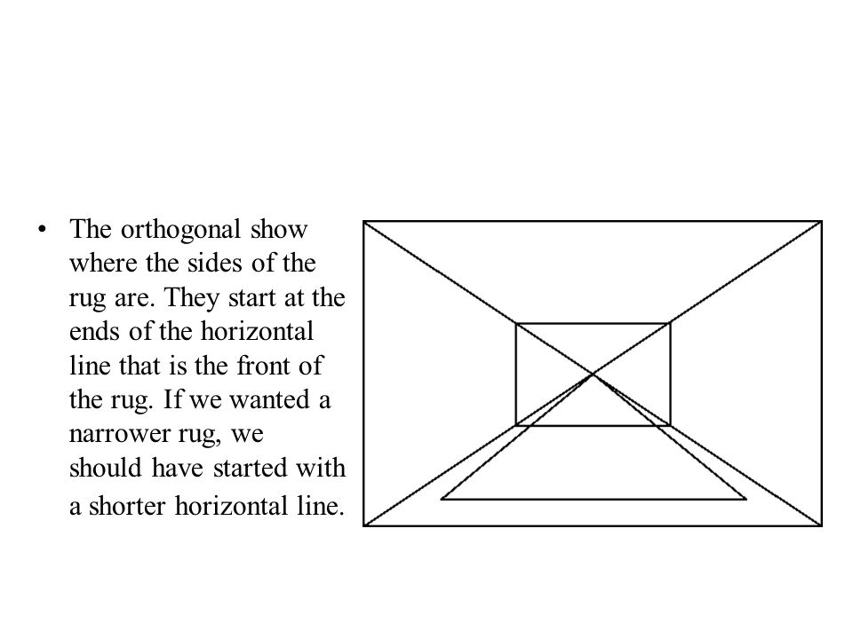 The orthogonal show where the sides of the rug are