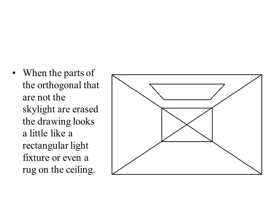 When the parts of the orthogonal that are not the skylight are erased the drawing looks a little like a rectangular light fixture or even a rug on the ceiling.