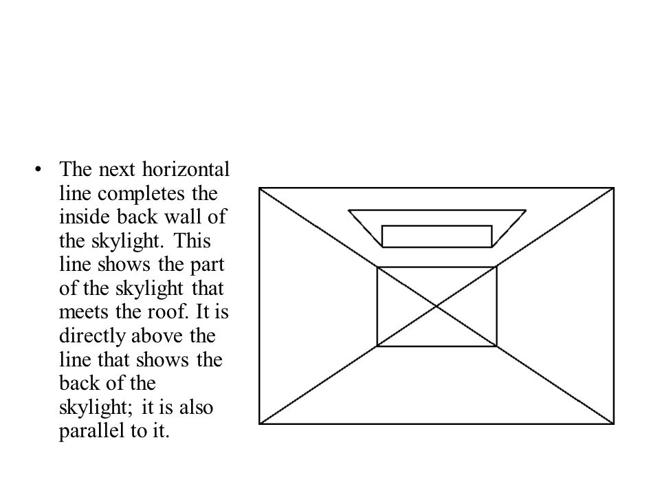 The next horizontal line completes the inside back wall of the skylight.