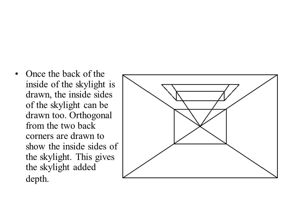 Once the back of the inside of the skylight is drawn, the inside sides of the skylight can be drawn too.