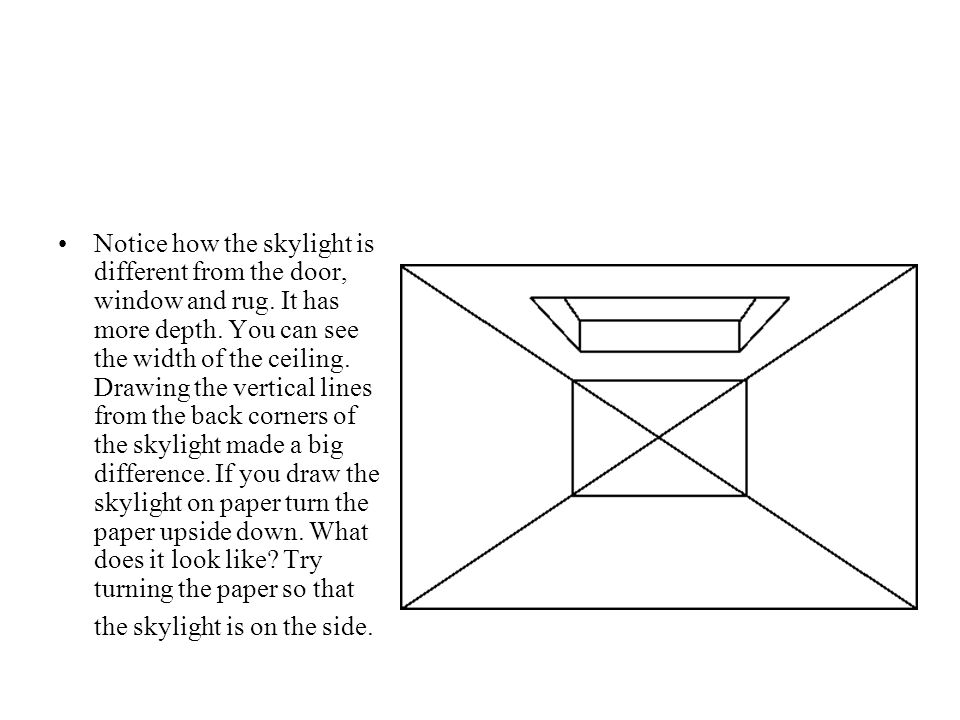 Notice how the skylight is different from the door, window and rug