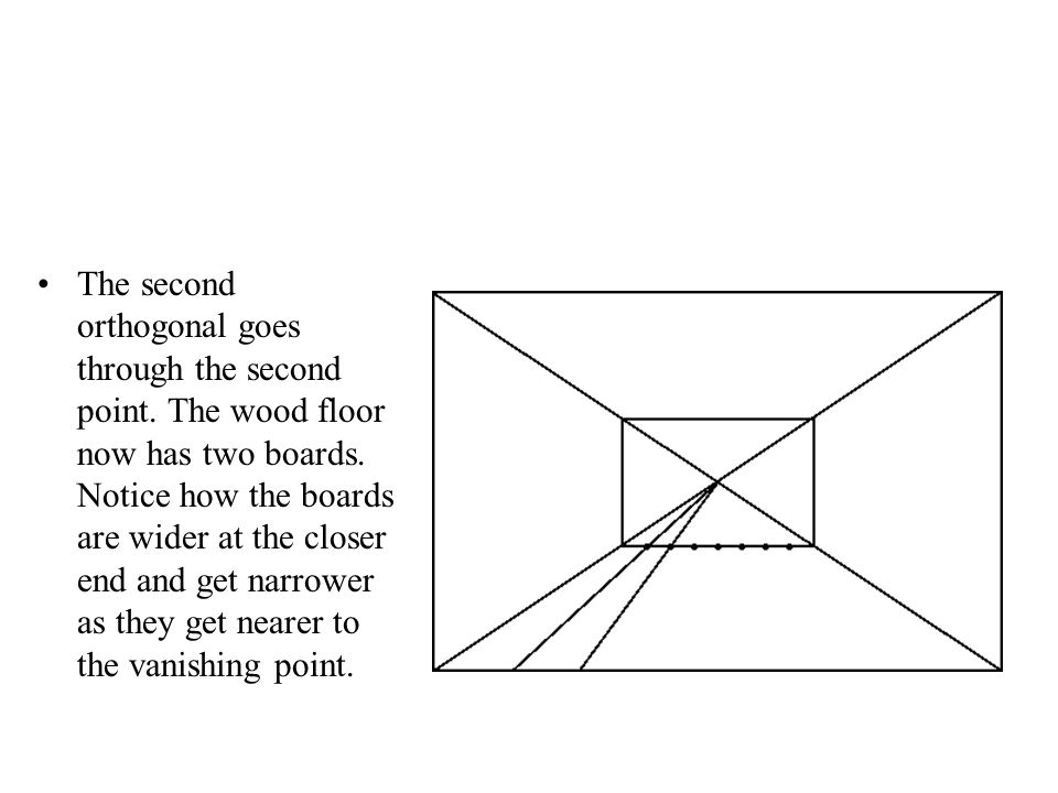The second orthogonal goes through the second point