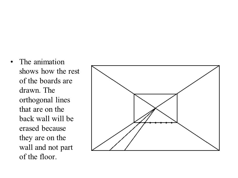 The animation shows how the rest of the boards are drawn