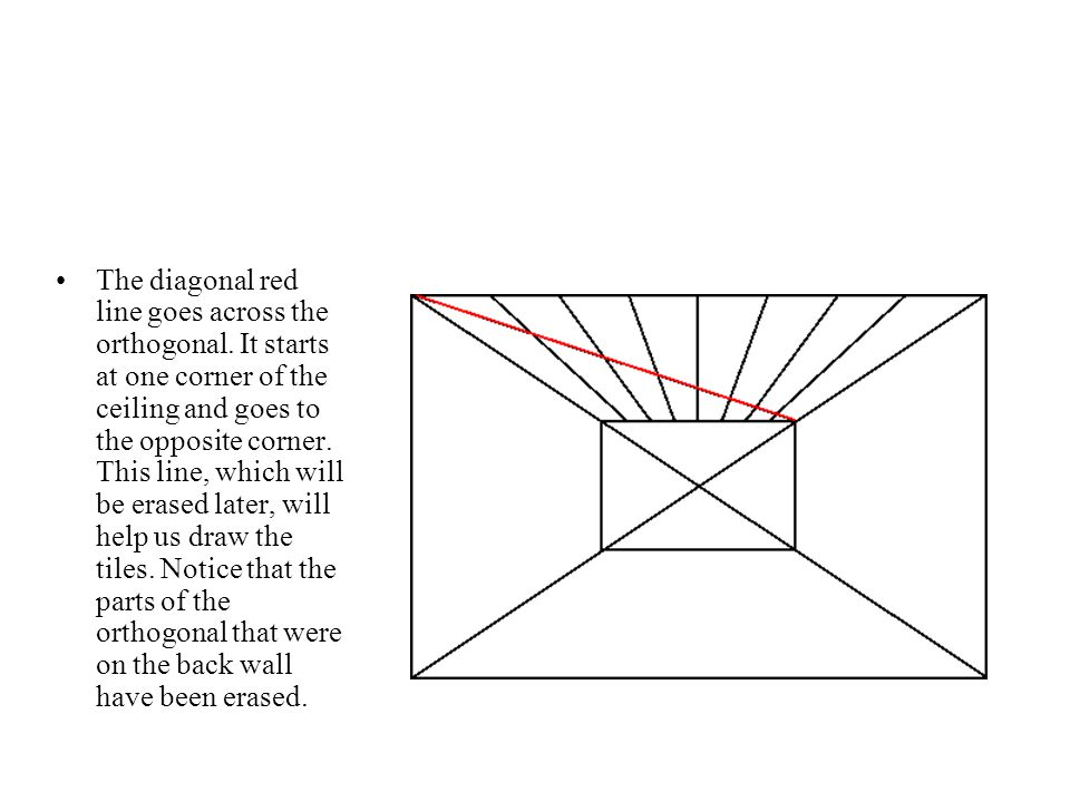 The diagonal red line goes across the orthogonal