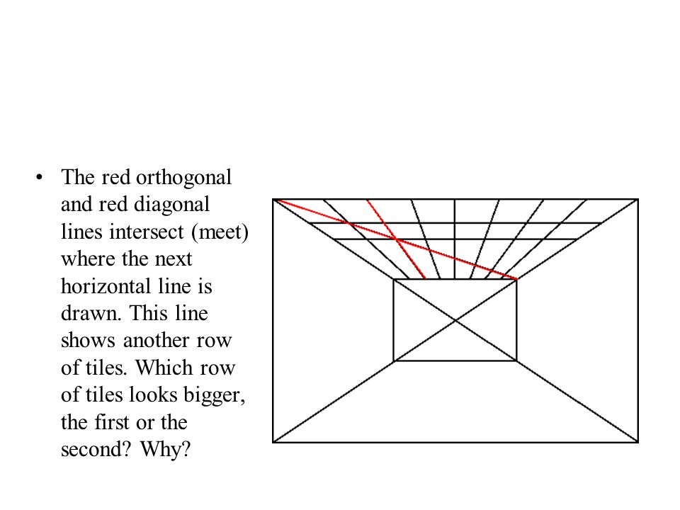 The red orthogonal and red diagonal lines intersect (meet) where the next horizontal line is drawn.