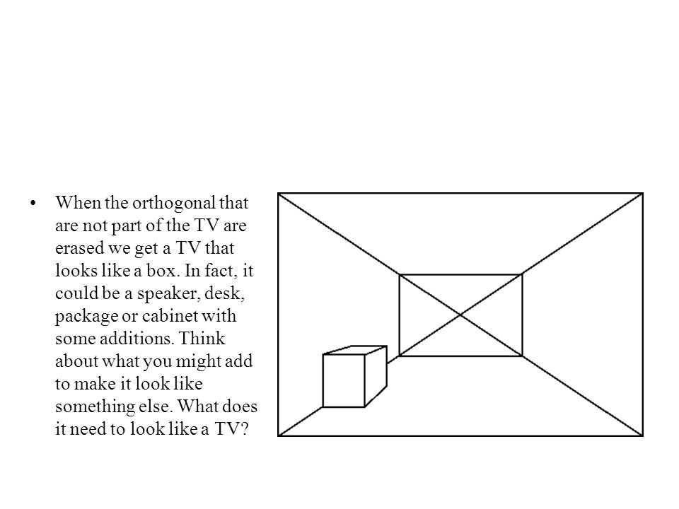 When the orthogonal that are not part of the TV are erased we get a TV that looks like a box.