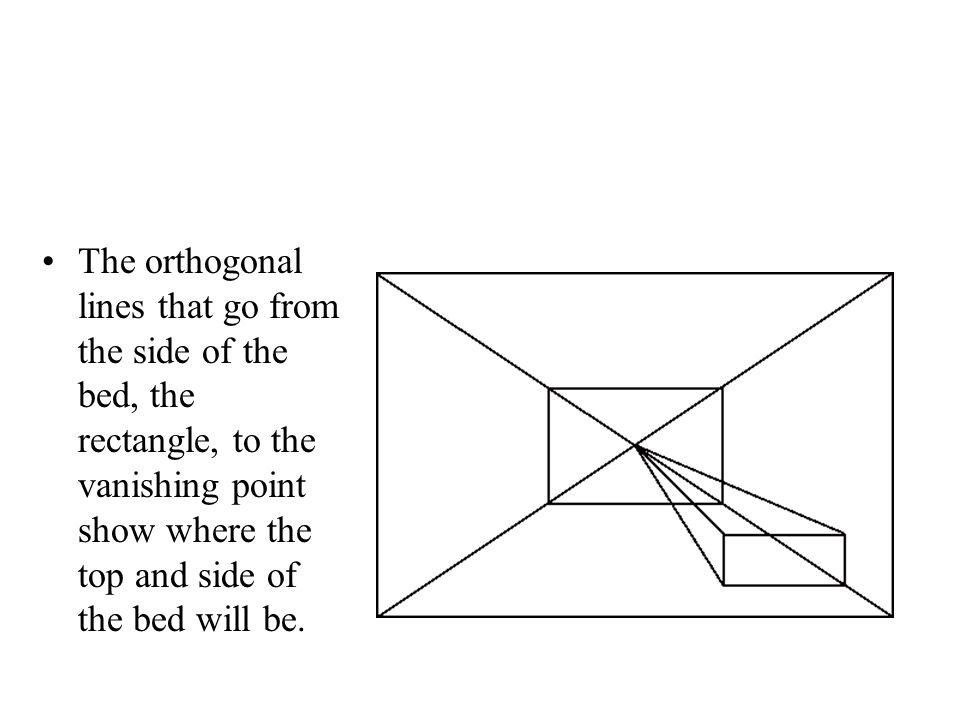 The orthogonal lines that go from the side of the bed, the rectangle, to the vanishing point show where the top and side of the bed will be.