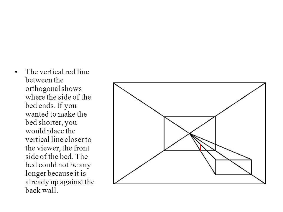 The vertical red line between the orthogonal shows where the side of the bed ends.