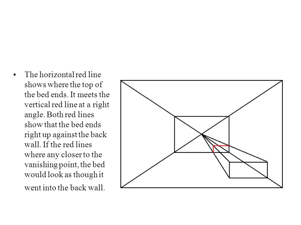 The horizontal red line shows where the top of the bed ends