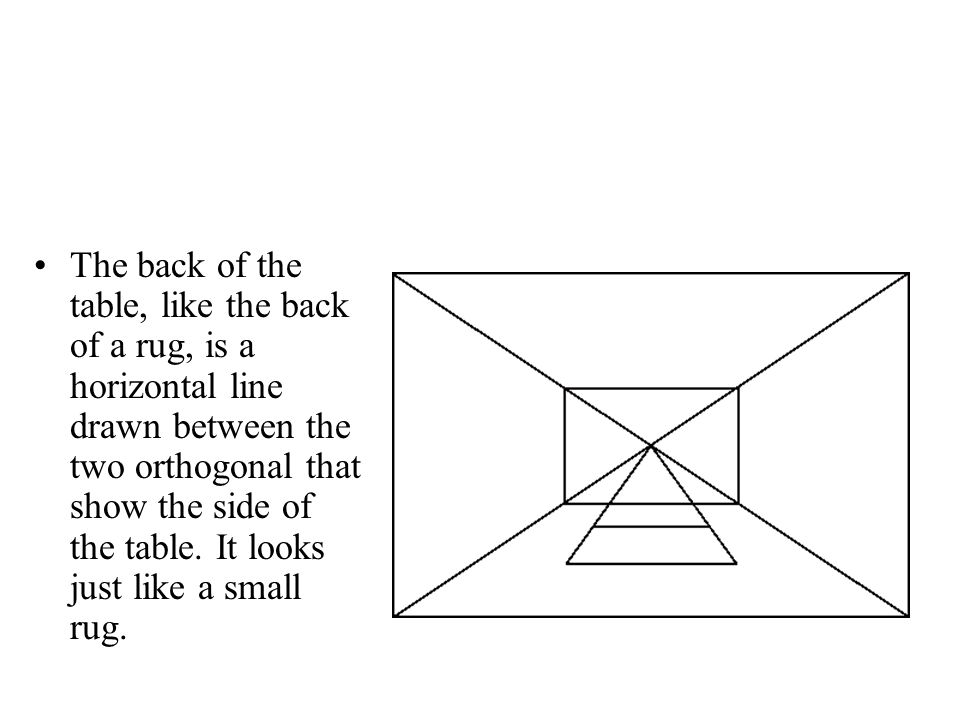 The back of the table, like the back of a rug, is a horizontal line drawn between the two orthogonal that show the side of the table.