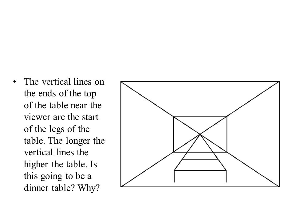 The vertical lines on the ends of the top of the table near the viewer are the start of the legs of the table.