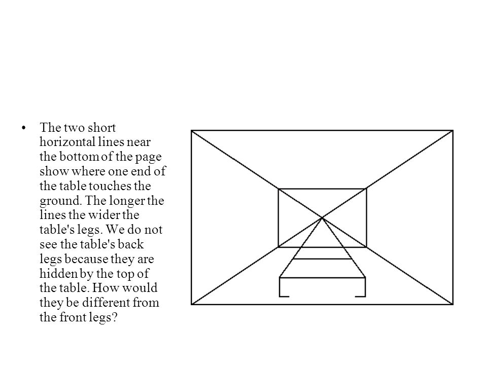 The two short horizontal lines near the bottom of the page show where one end of the table touches the ground.