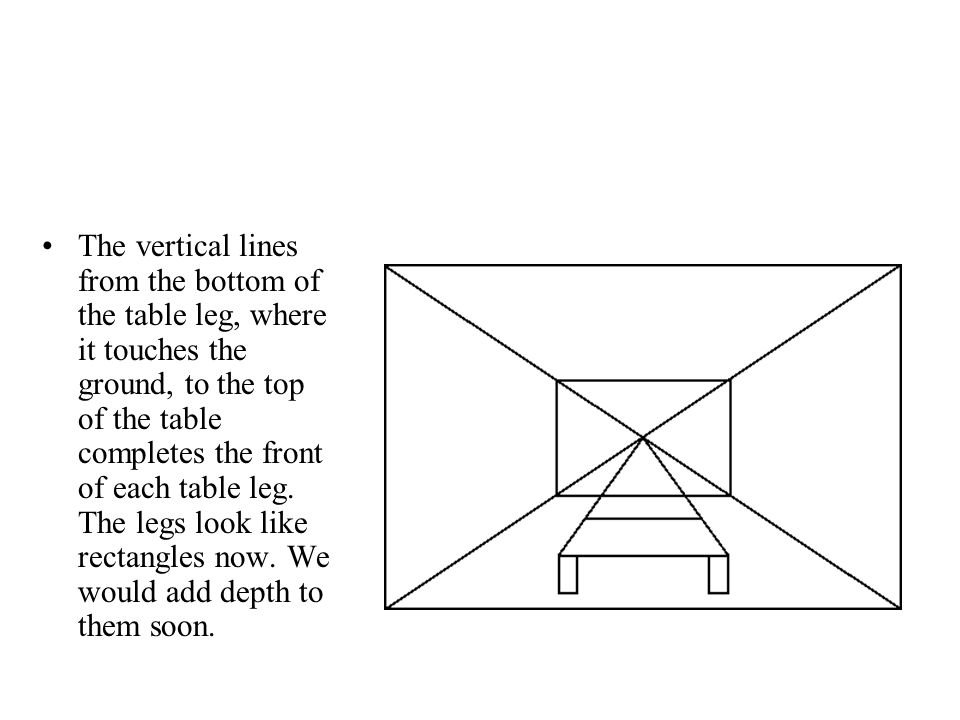 The vertical lines from the bottom of the table leg, where it touches the ground, to the top of the table completes the front of each table leg.