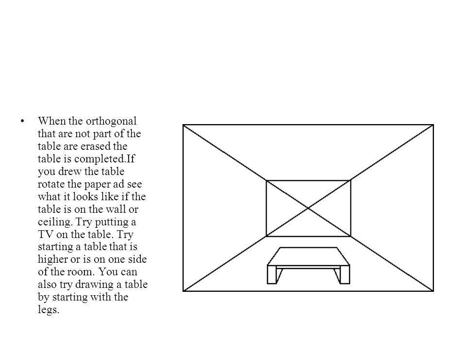When the orthogonal that are not part of the table are erased the table is completed.If you drew the table rotate the paper ad see what it looks like if the table is on the wall or ceiling.