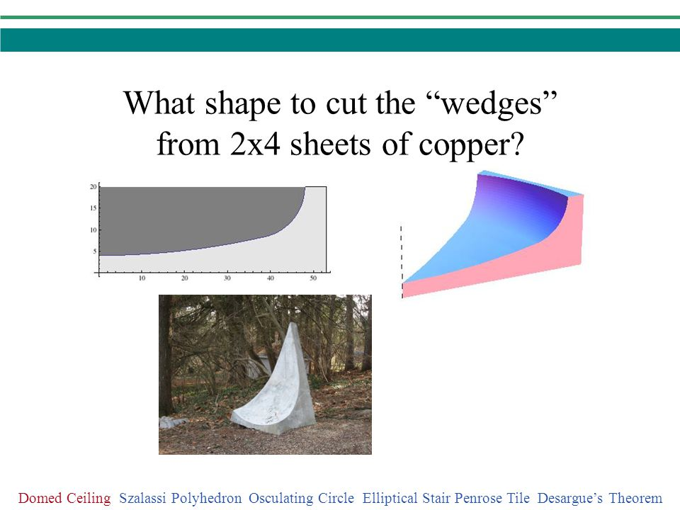 What shape to cut the wedges from 2x4 sheets of copper
