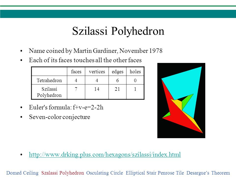 Szilassi Polyhedron Name coined by Martin Gardiner, November 1978