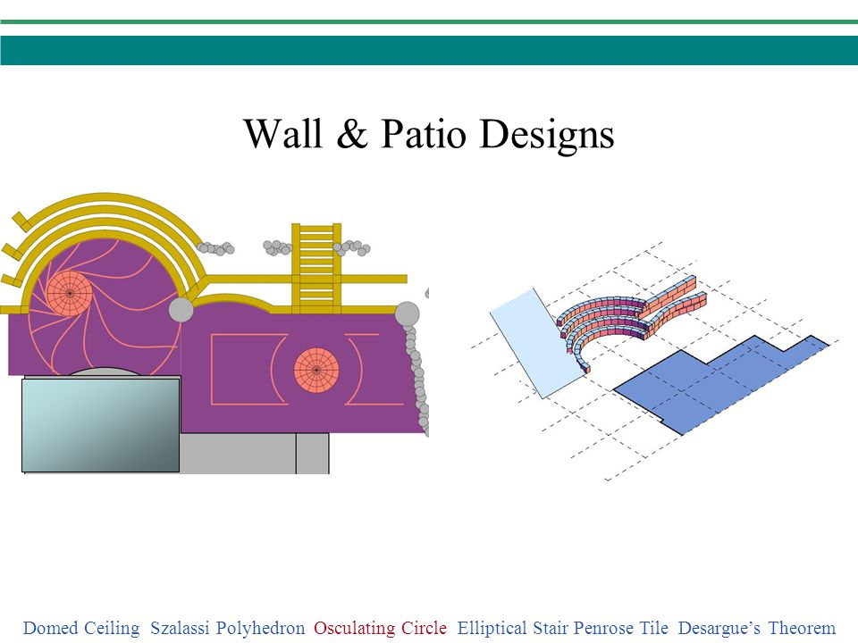 Wall & Patio Designs