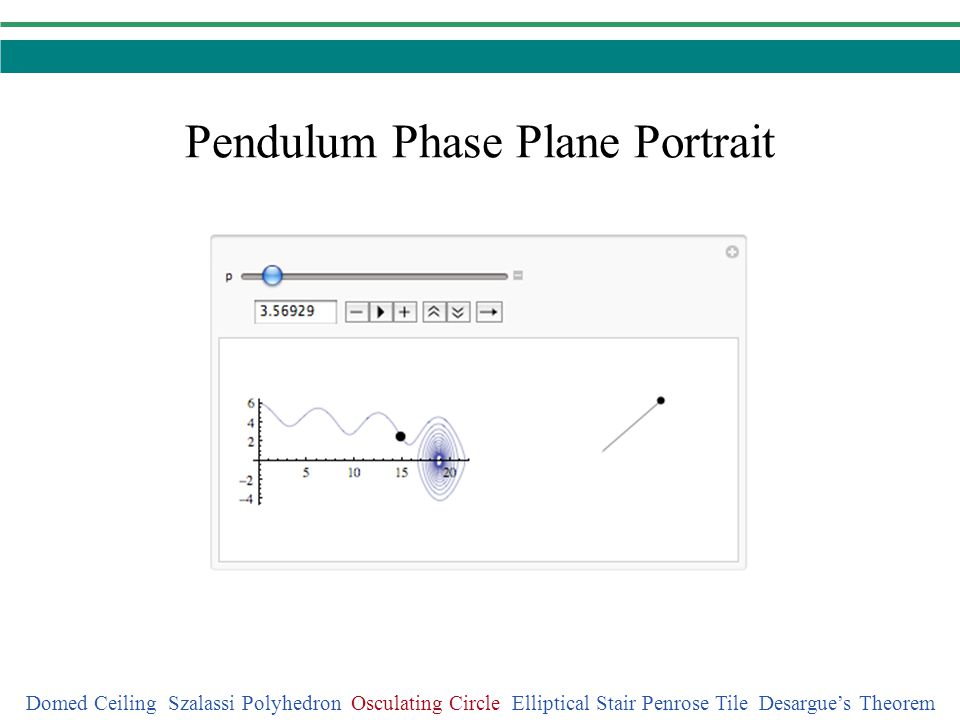 Pendulum Phase Plane Portrait