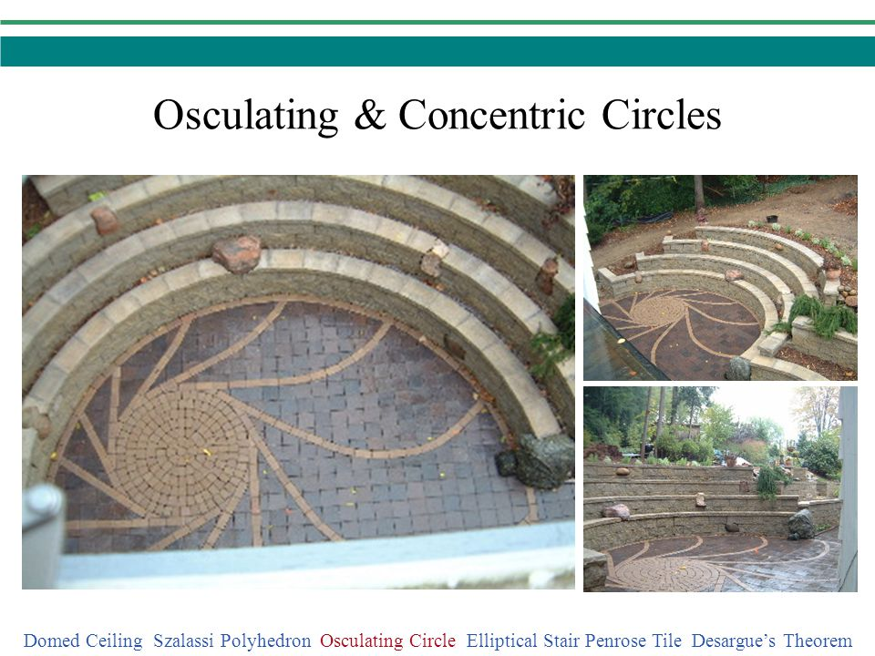 Osculating & Concentric Circles