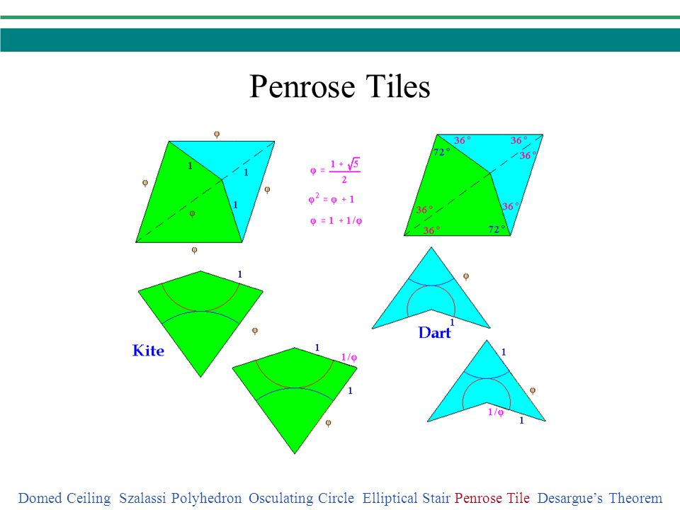 Penrose Tiles Domed Ceiling Szalassi Polyhedron Osculating Circle Elliptical Stair Penrose Tile Desargue's Theorem.