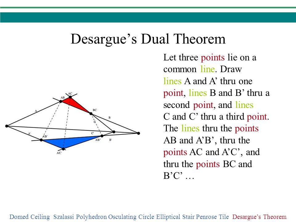 Desargue's Dual Theorem