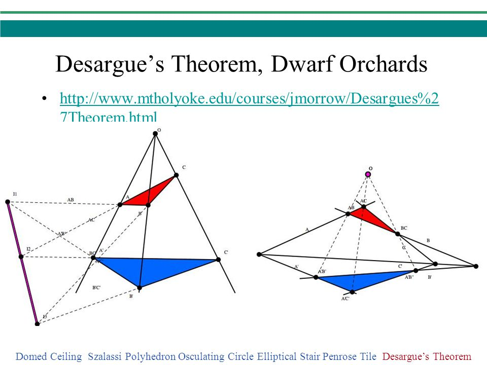 Desargue's Theorem, Dwarf Orchards