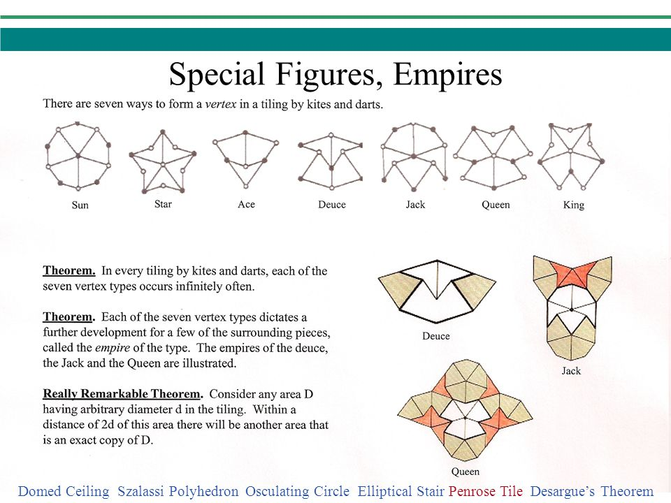 Special Figures, Empires