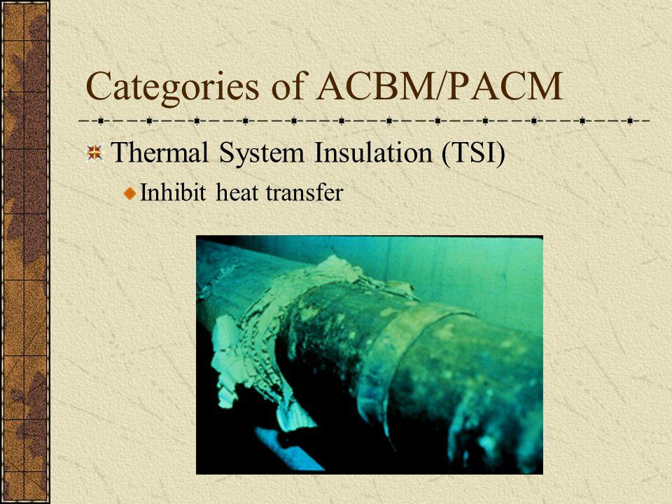 Categories of ACBM/PACM