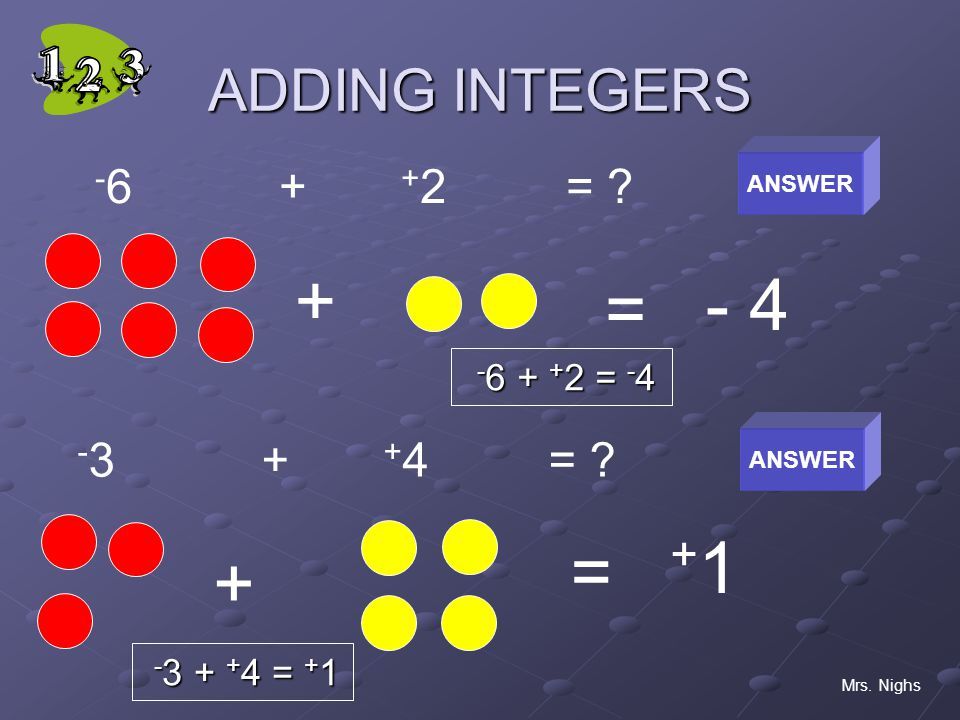 + - 4 = +1 = + ADDING INTEGERS = = = -4
