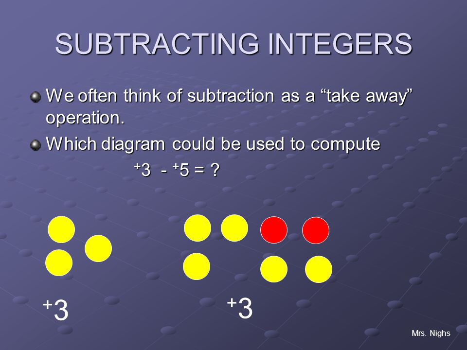 SUBTRACTING INTEGERS +3 +3