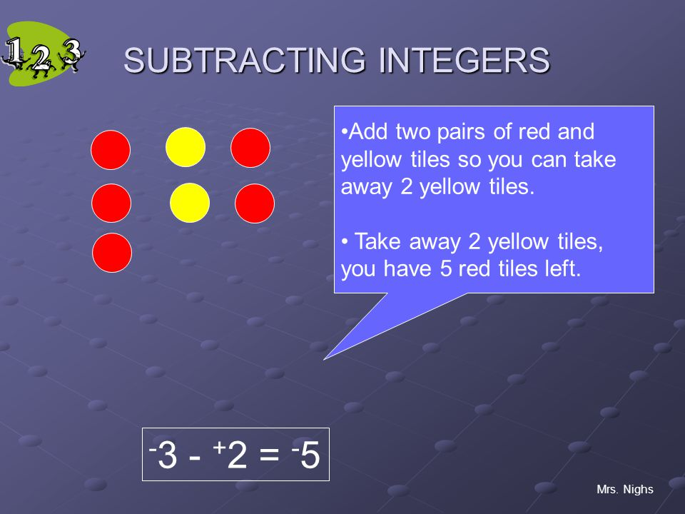 = -5 SUBTRACTING INTEGERS