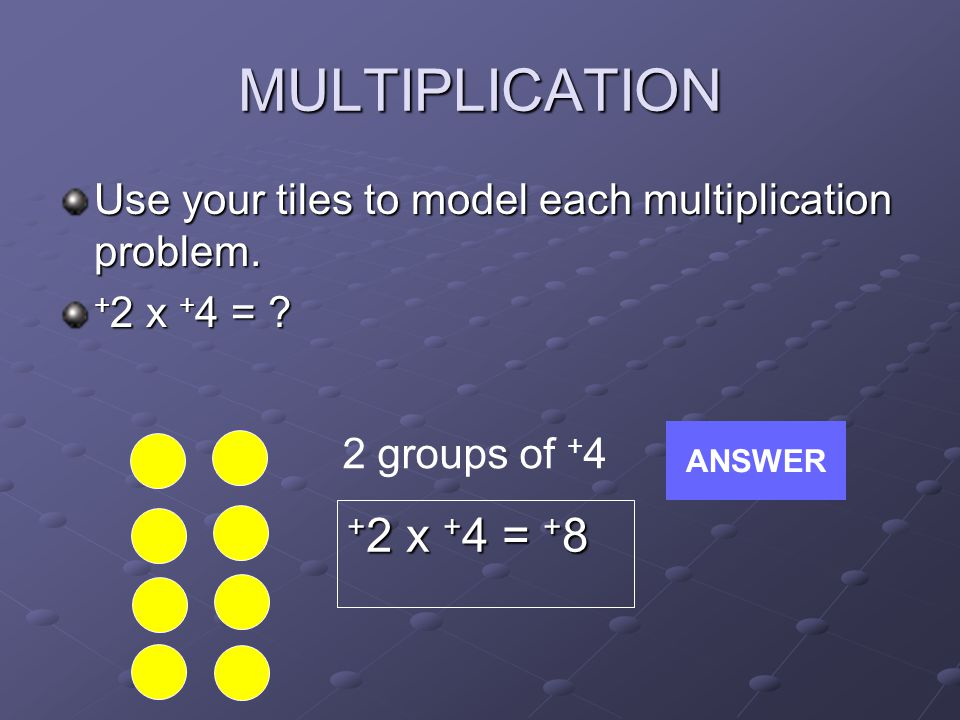MULTIPLICATION Use your tiles to model each multiplication problem. +2 x +4 = 2 groups of +4. ANSWER.