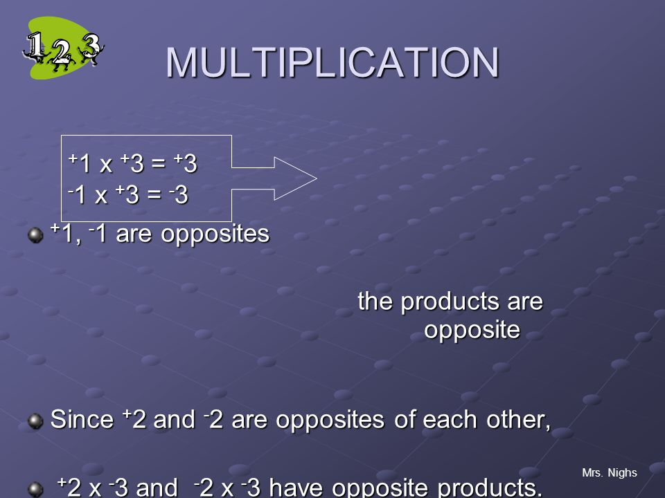 MULTIPLICATION +1 x +3 = +3 -1 x +3 = -3 +1, -1 are opposites