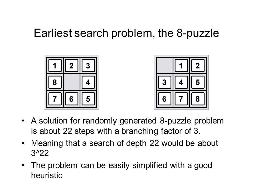 Earliest search problem, the 8-puzzle