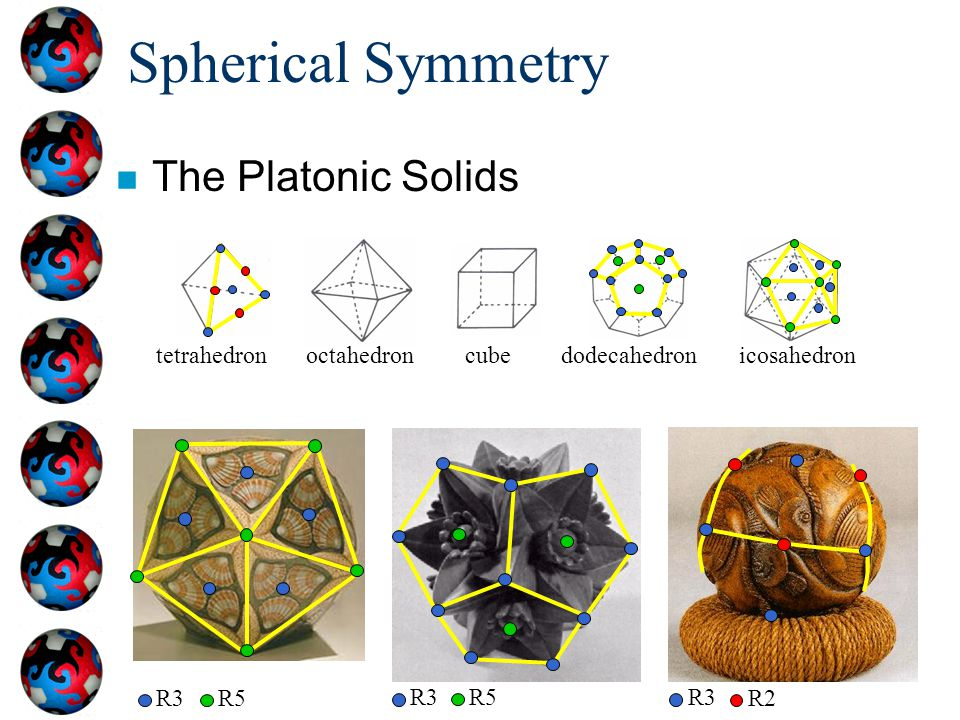Spherical Symmetry The Platonic Solids R3 R5 tetrahedron octahedron