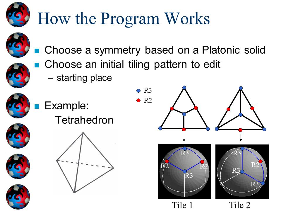 How the Program Works Choose a symmetry based on a Platonic solid