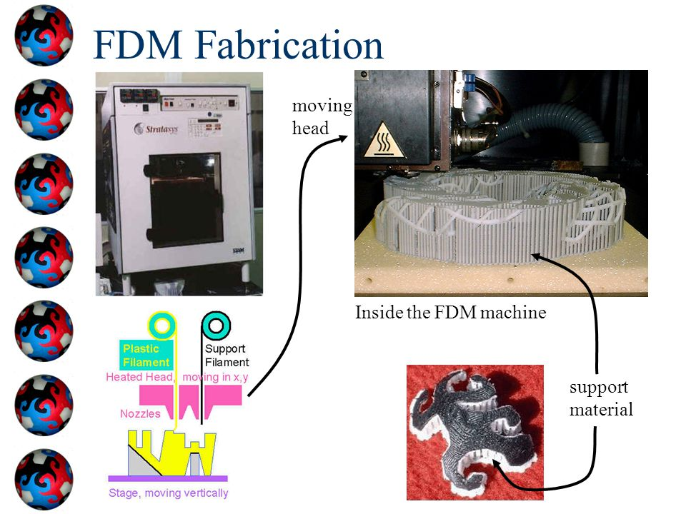 FDM Fabrication moving head Inside the FDM machine support material